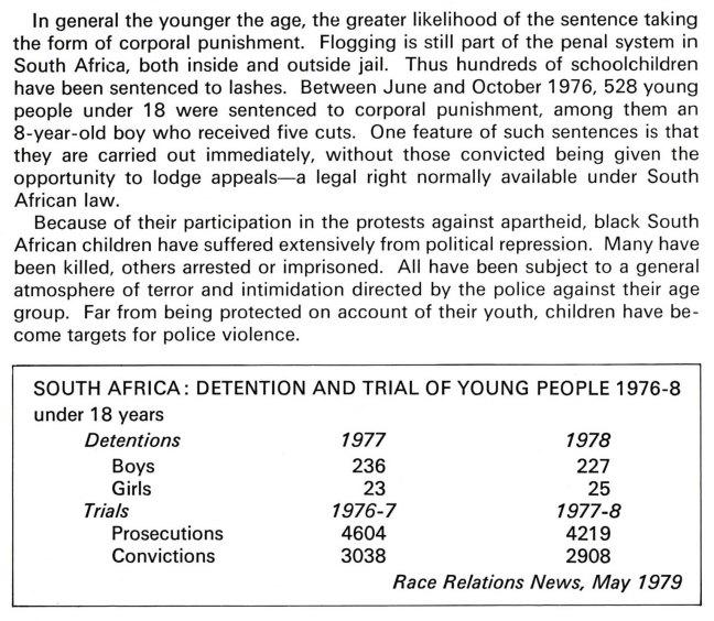 detention stats